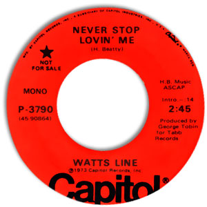 Never Stop Lovin' Me/ Never Meant To Love You
